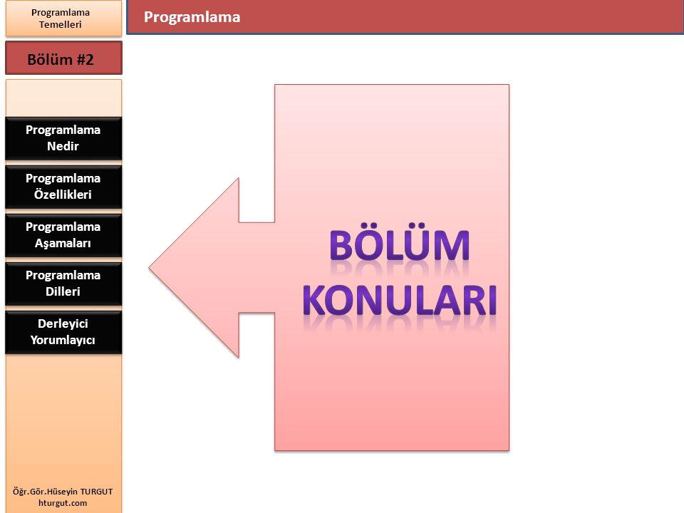 Öğr.Gör.Hüseyin TURGUT hturgut.com Programlama Temelleri Bölüm #2 Programlama Programlama Nedir Programlama Özellikleri Programlama Aşamaları Programl