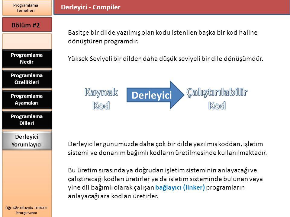 Öğr.Gör.Hüseyin TURGUT hturgut.com Programlama Temelleri Bölüm #2 Derleyici - Compiler Programlama Nedir Programlama Özellikleri Programlama Aşamaları