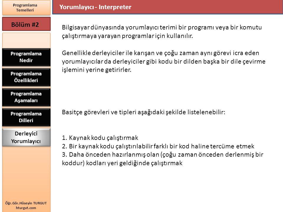 Öğr.Gör.Hüseyin TURGUT hturgut.com Programlama Temelleri Bölüm #2 Yorumlayıcı - Interpreter Programlama Nedir Programlama Özellikleri Programlama Aşam