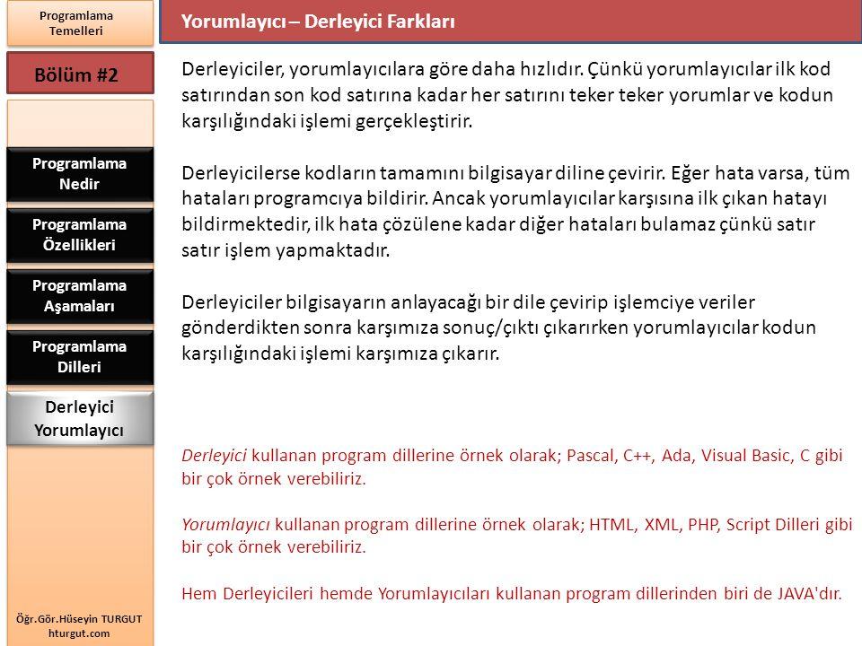 Öğr.Gör.Hüseyin TURGUT hturgut.com Programlama Temelleri Bölüm #2 Yorumlayıcı – Derleyici Farkları Programlama Nedir Programlama Özellikleri Programla