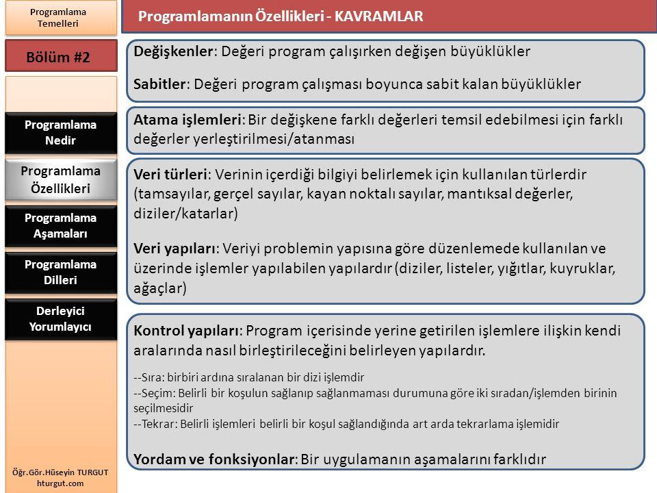Öğr.Gör.Hüseyin TURGUT hturgut.com Programlama Temelleri Bölüm #2 Programlamanın Özellikleri - KAVRAMLAR Programlama Nedir Programlama Özellikleri Pro