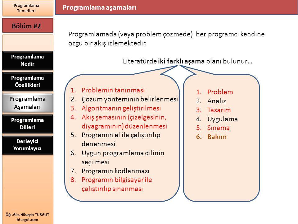 Öğr.Gör.Hüseyin TURGUT hturgut.com Programlama Temelleri Bölüm #2 Programlama aşamaları Programlama Nedir Programlama Özellikleri Programlama Aşamalar