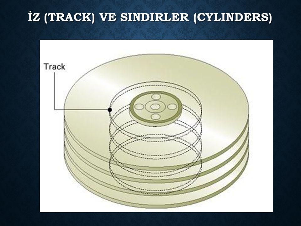İZ (TRACK) VE SINDIRLER (CYLINDERS)