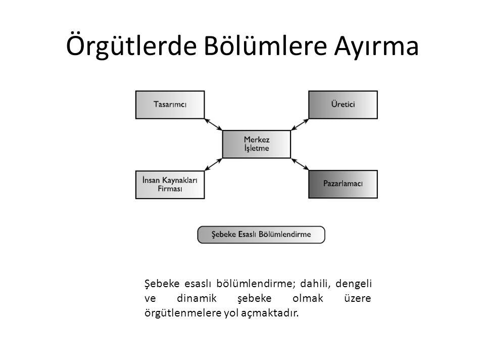 Örgütlerde Bölümlere Ayırma Şebeke esaslı bölümlendirme; dahili, dengeli ve dinamik şebeke olmak üzere örgütlenmelere yol açmaktadır.