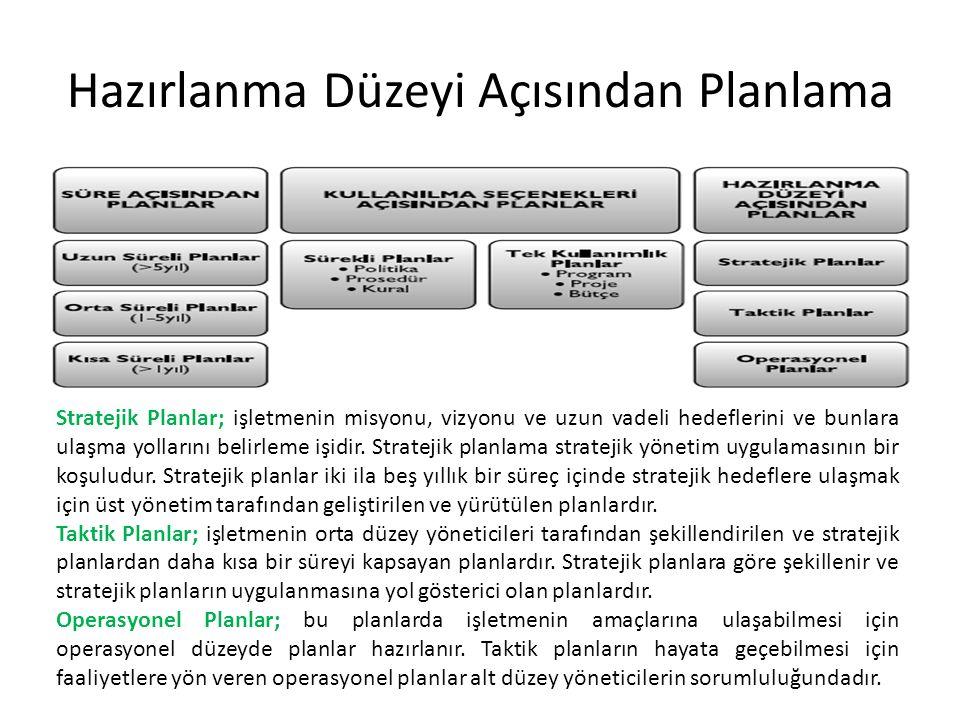 Hazırlanma Düzeyi Açısından Planlama Stratejik Planlar; işletmenin misyonu, vizyonu ve uzun vadeli hedeflerini ve bunlara ulaşma yollarını belirleme i