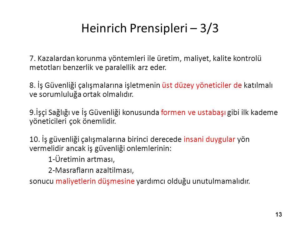 Heinrich Prensipleri – 3/3 7.
