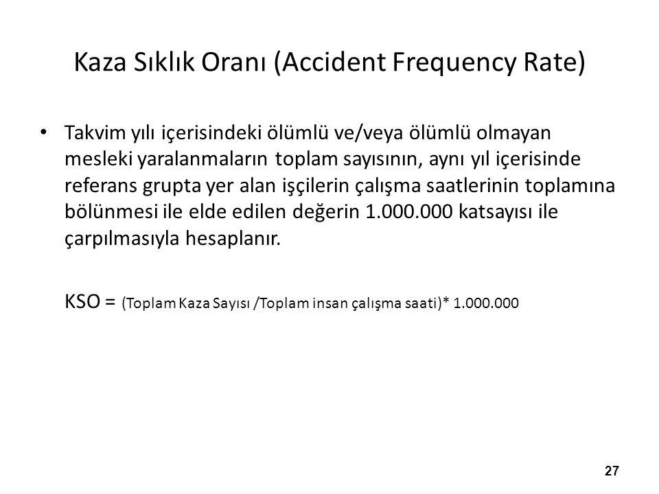 Kaza Sıklık Oranı (Accident Frequency Rate) Takvim yılı içerisindeki ölümlü ve/veya ölümlü olmayan mesleki yaralanmaların toplam sayısının, aynı yıl içerisinde referans grupta yer alan işçilerin çalışma saatlerinin toplamına bölünmesi ile elde edilen değerin 1.000.000 katsayısı ile çarpılmasıyla hesaplanır.