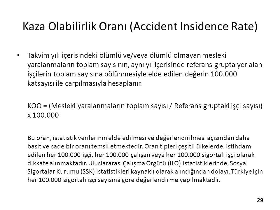 Kaza Olabilirlik Oranı (Accident Insidence Rate) Takvim yılı içerisindeki ölümlü ve/veya ölümlü olmayan mesleki yaralanmaların toplam sayısının, aynı yıl içerisinde referans grupta yer alan işçilerin toplam sayısına bölünmesiyle elde edilen değerin 100.000 katsayısı ile çarpılmasıyla hesaplanır.