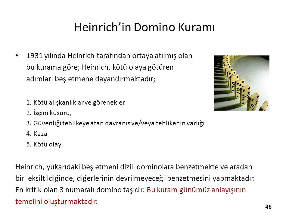 Heinrich'in Domino Kuramı 1931 yılında Heinrich tarafından ortaya atılmış olan bu kurama göre; Heinrich, kötü olaya götüren adımları beş etmene dayandırmaktadır; 1.