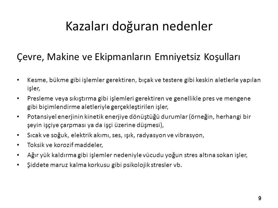 https://www.youtube.com/watch?v=ut2rkkxsg8s İzmir de, baharat fabrikasında paketleme yapan 21 yaşındaki Fırat Yıldırım, dikiş makinesindeki kaçak nedeniyle elektrik akımına kapılarak hayatını kaybetti.
