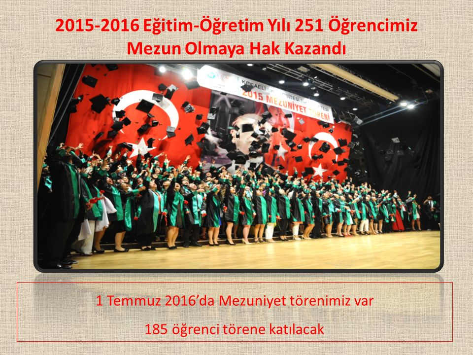 2015-2016 Eğitim-Öğretim Yılı 251 Öğrencimiz Mezun Olmaya Hak Kazandı 1 Temmuz 2016'da Mezuniyet törenimiz var 185 öğrenci törene katılacak