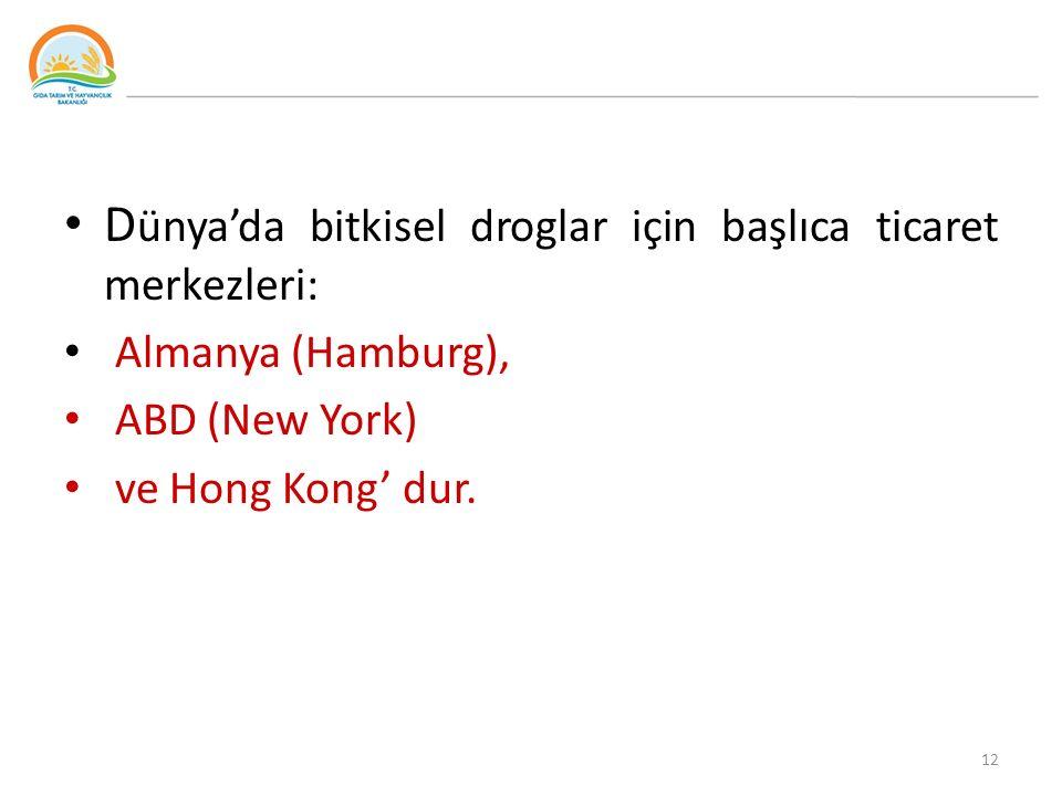D ünya'da bitkisel droglar için başlıca ticaret merkezleri: Almanya (Hamburg), ABD (New York) ve Hong Kong' dur.