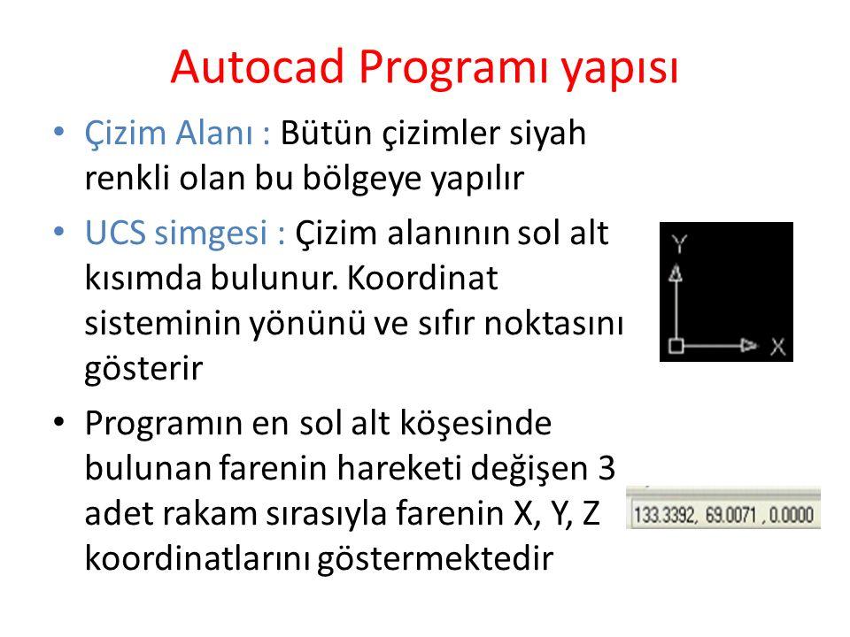 Autocad Programı yapısı Çizim Alanı : Bütün çizimler siyah renkli olan bu bölgeye yapılır UCS simgesi : Çizim alanının sol alt kısımda bulunur. Koordi