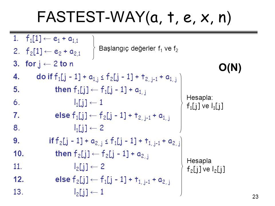 23 FASTEST-WAY( a, t, e, x, n ) 1. f 1 [1] ← e 1 + a 1,1 2.
