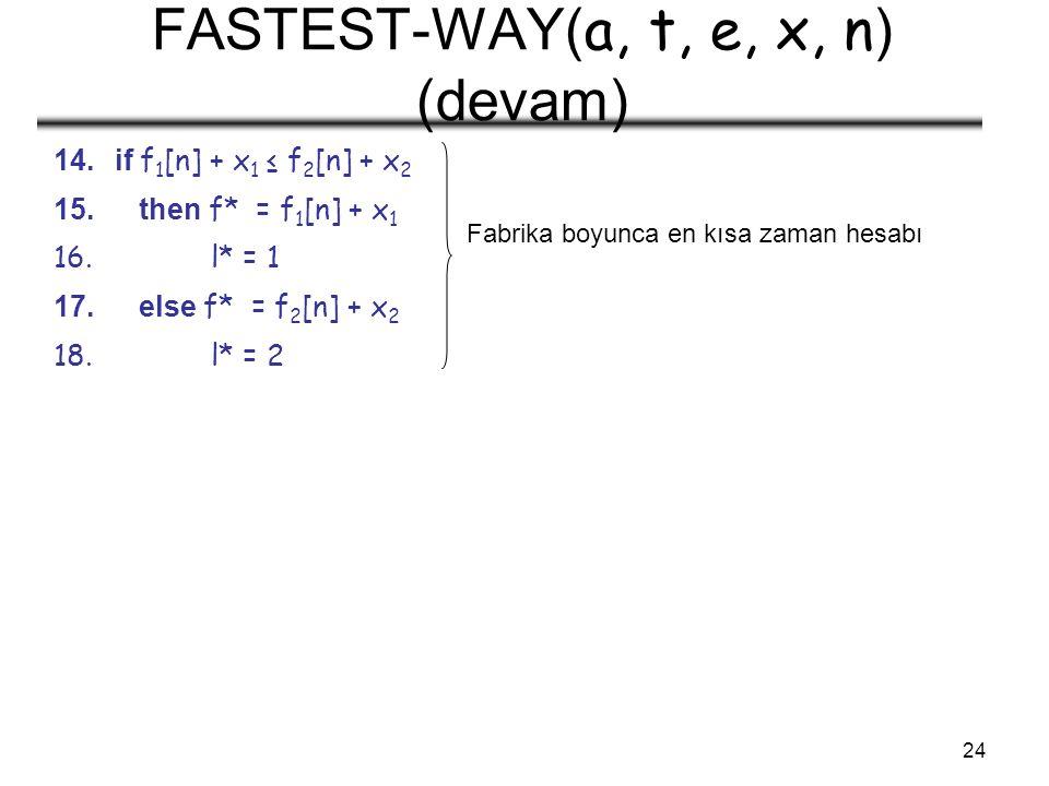 24 FASTEST-WAY( a, t, e, x, n ) (devam) 14.if f 1 [n] + x 1 ≤ f 2 [n] + x 2 15. then f* = f 1 [n] + x 1 16. l* = 1 17. else f* = f 2 [n] + x 2 18. l*