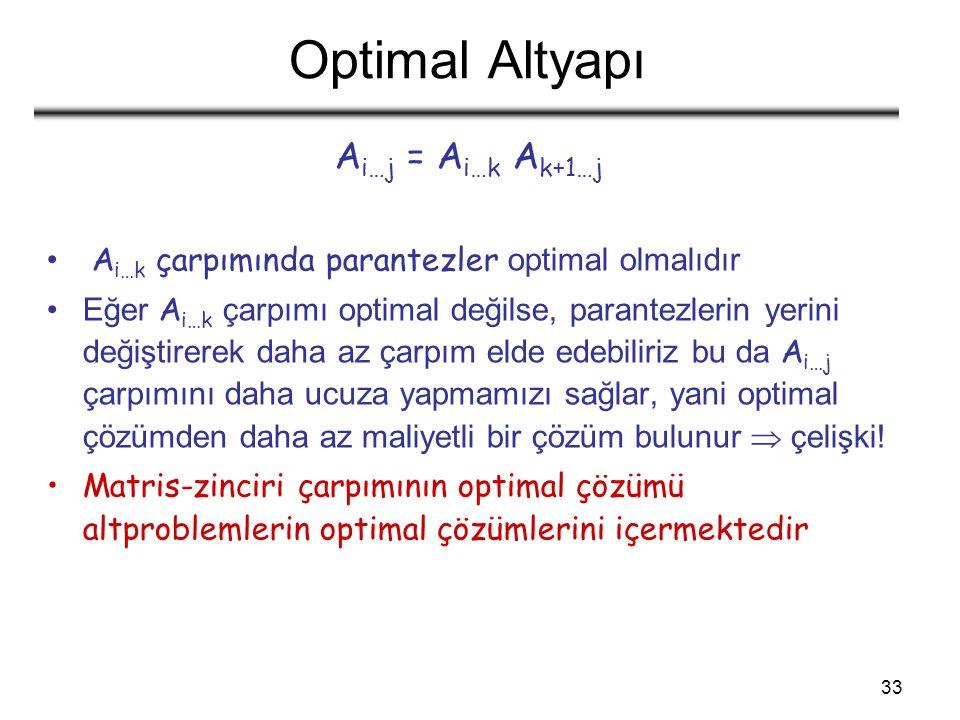 33 Optimal Altyapı A i…j = A i…k A k+1…j A i…k çarpımında parantezler optimal olmalıdır Eğer A i…k çarpımı optimal değilse, parantezlerin yerini değiştirerek daha az çarpım elde edebiliriz bu da A i…j çarpımını daha ucuza yapmamızı sağlar, yani optimal çözümden daha az maliyetli bir çözüm bulunur  çelişki.
