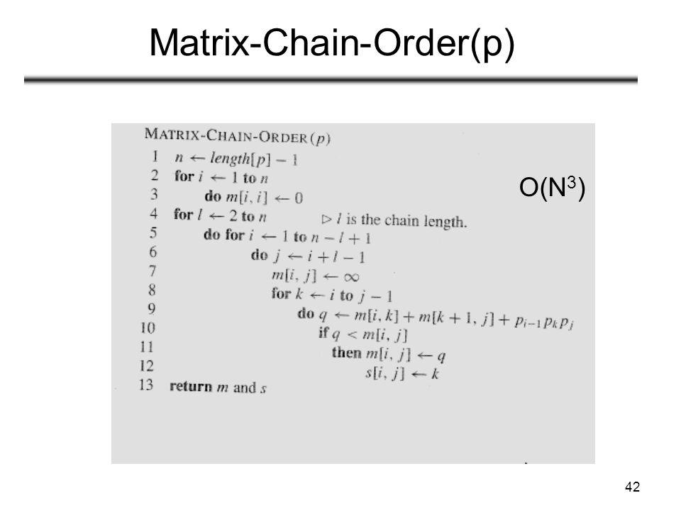 42 Matrix-Chain-Order(p) O(N 3 )