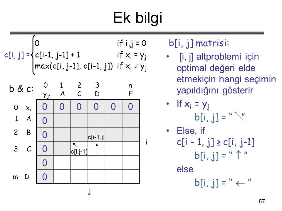 57 Ek bilgi 0if i,j = 0 c[i, j] = c[i-1, j-1] + 1if x i = y j max(c[i, j-1], c[i-1, j])if x i  y j 000000 0 0 0 0 0 y j: D ACF A B xixi j i 012n m 1 2 0 b[i, j] matrisi: [i, j] altproblemi için optimal değeri elde etmekiçin hangi seçimin yapıldığını gösterir If x i = y j b[i, j] = Else, if c[i - 1, j] ≥ c[i, j-1] b[i, j] =  else b[i, j] =  3 3C D b & c: c[i,j-1] c[i-1,j]
