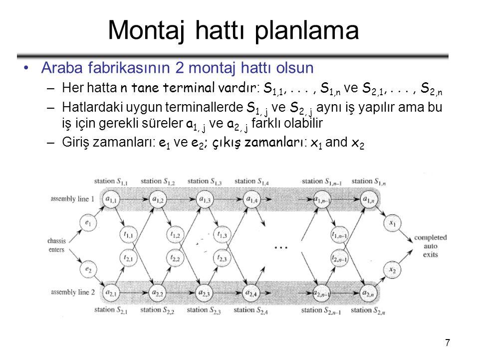 7 Montaj hattı planlama Araba fabrikasının 2 montaj hattı olsun –Her hatta n tane terminal vardır : S 1,1,..., S 1,n ve S 2,1,..., S 2,n –Hatlardaki uygun terminallerde S 1, j ve S 2, j aynı iş yapılır ama bu iş için gerekli süreler a 1, j ve a 2, j farklı olabilir –Giriş zamanları: e 1 ve e 2 ; çıkış zamanları : x 1 and x 2