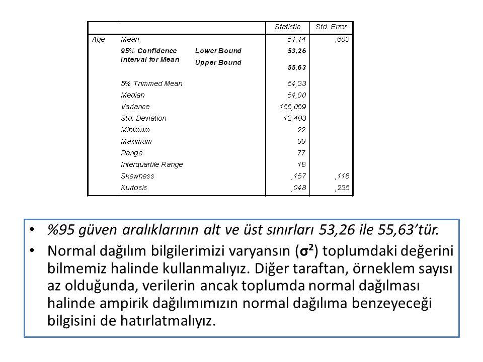 %95 güven aralıklarının alt ve üst sınırları 53,26 ile 55,63'tür.