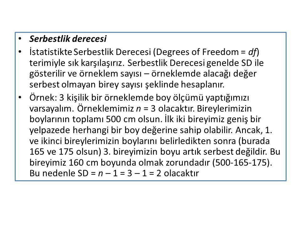Serbestlik derecesi İstatistikte Serbestlik Derecesi (Degrees of Freedom = df) terimiyle sık karşılaşırız.