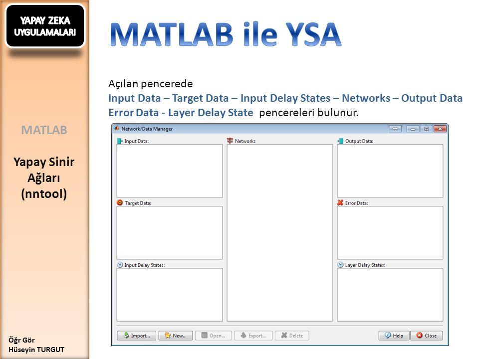 MATLAB Yapay Sinir Ağları (nntool) Öğr Gör Hüseyin TURGUT Açılan pencerede Input Data – Target Data – Input Delay States – Networks – Output Data Error Data - Layer Delay State pencereleri bulunur.