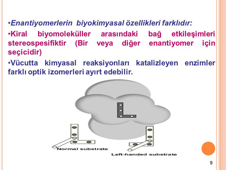 9 Enantiyomerlerin biyokimyasal özellikleri farklıdır: Kiral biyomoleküller arasındaki bağ etkileşimleri stereospesifiktir (Bir veya diğer enantiyomer