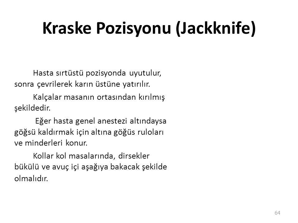 Kraske Pozisyonu (Jackknife) Hasta sırtüstü pozisyonda uyutulur, sonra çevrilerek karın üstüne yatırılır. Kalçalar masanın ortasından kırılmış şekilde