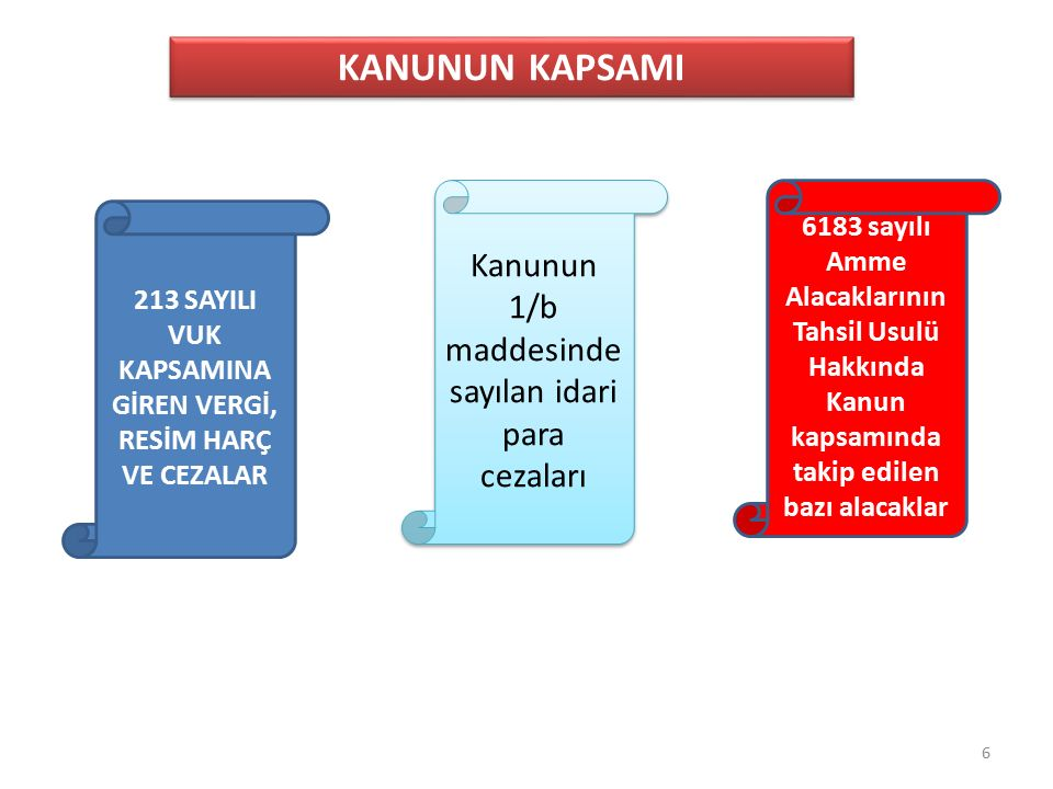 GELİR VERGİSİNDE MATRAH ARTIRIMI(M.5) ORAN VE ASGARİ MATRAH