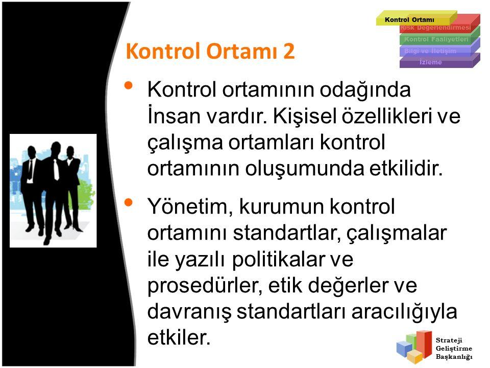 Strateji Geliştirme Başkanlığı Kontrol Ortamı 2 Kontrol Ortamı Kontrol Faaliyetleri Bilgi ve İletişim İzleme Risk Değerlendirmesi Kontrol ortamının odağında İnsan vardır.