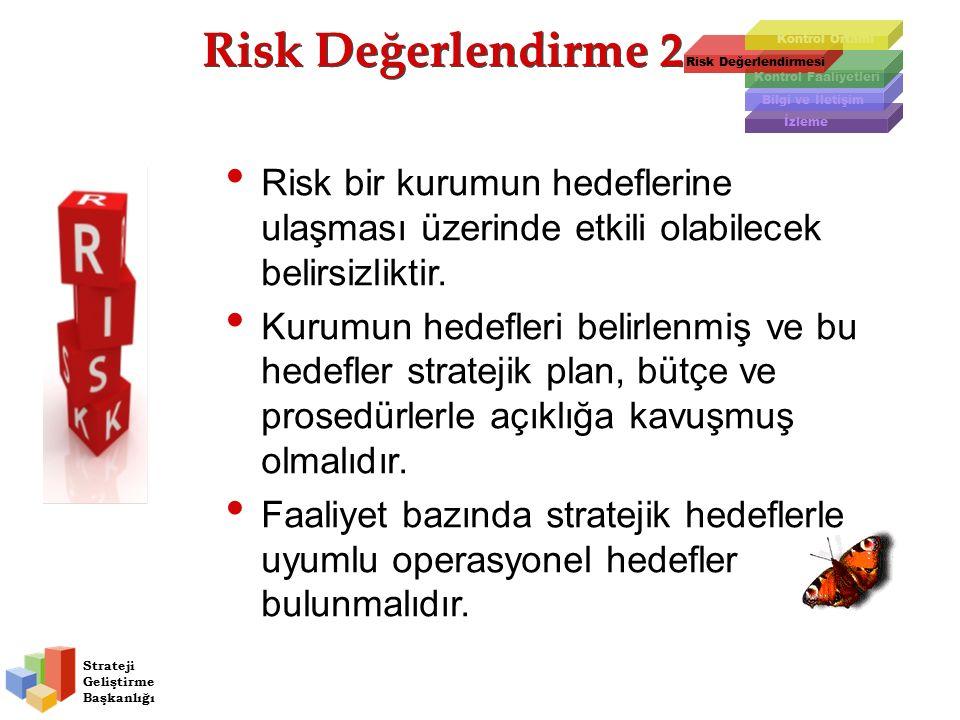 Strateji Geliştirme Başkanlığı Risk Değerlendirme 2 İzleme Bilgi ve İletişim Kontrol Faaliyetleri Risk Değerlendirmesi Kontrol Ortamı Risk bir kurumun hedeflerine ulaşması üzerinde etkili olabilecek belirsizliktir.