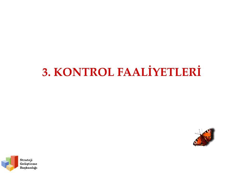 3. KONTROL FAALİYETLERİ Strateji Geliştirme Başkanlığı