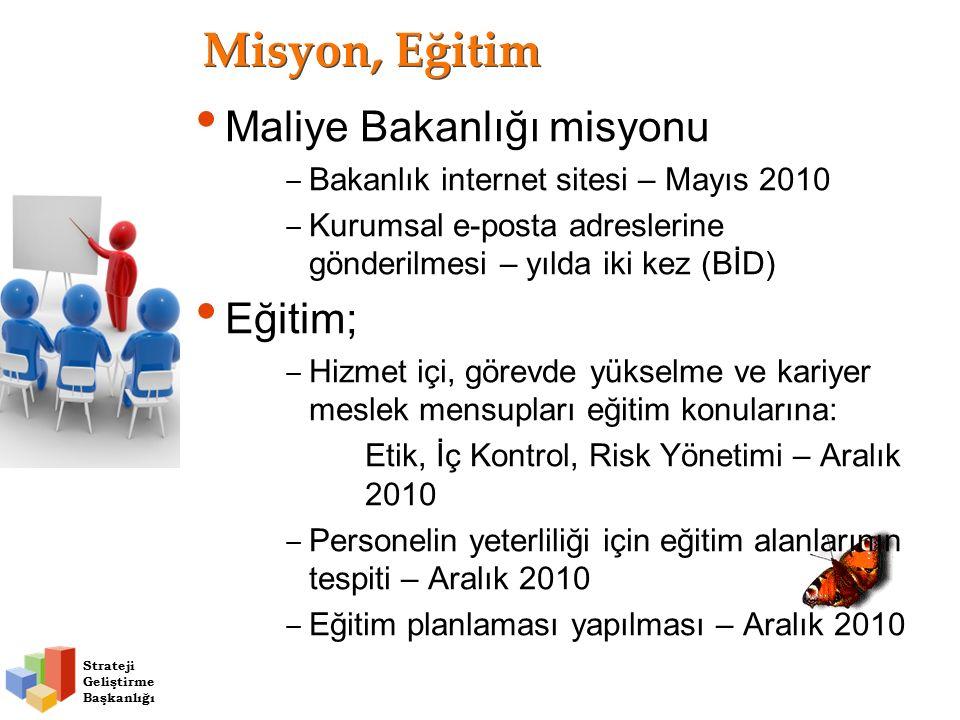 Maliye Bakanlığı misyonu ‒ Bakanlık internet sitesi – Mayıs 2010 ‒ Kurumsal e-posta adreslerine gönderilmesi – yılda iki kez (BİD) Eğitim; ‒ Hizmet içi, görevde yükselme ve kariyer meslek mensupları eğitim konularına: Etik, İç Kontrol, Risk Yönetimi – Aralık 2010 ‒ Personelin yeterliliği için eğitim alanlarının tespiti – Aralık 2010 ‒ Eğitim planlaması yapılması – Aralık 2010 Misyon, Eğitim Strateji Geliştirme Başkanlığı