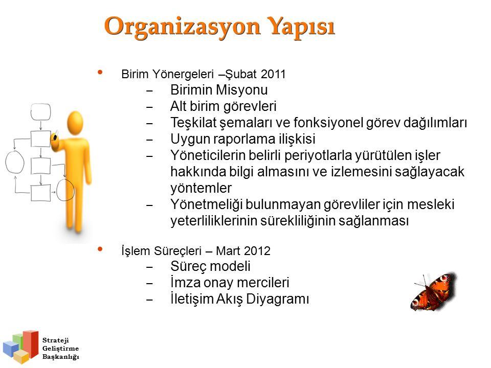 Strateji Geliştirme Başkanlığı Organizasyon Yapısı Birim Yönergeleri –Şubat 2011 ‒ Birimin Misyonu ‒ Alt birim görevleri ‒ Teşkilat şemaları ve fonksiyonel görev dağılımları ‒ Uygun raporlama ilişkisi ‒ Yöneticilerin belirli periyotlarla yürütülen işler hakkında bilgi almasını ve izlemesini sağlayacak yöntemler ‒ Yönetmeliği bulunmayan görevliler için mesleki yeterliliklerinin sürekliliğinin sağlanması İşlem Süreçleri – Mart 2012 ‒ Süreç modeli ‒ İmza onay mercileri ‒ İletişim Akış Diyagramı