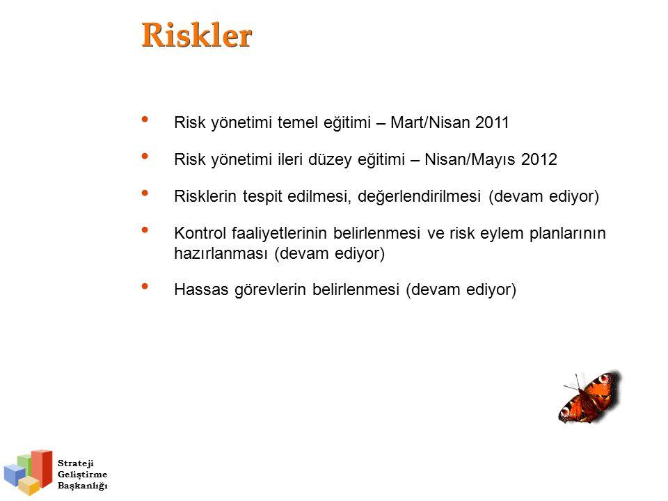 Strateji Geliştirme Başkanlığı Riskler Risk yönetimi temel eğitimi – Mart/Nisan 2011 Risk yönetimi ileri düzey eğitimi – Nisan/Mayıs 2012 Risklerin tespit edilmesi, değerlendirilmesi (devam ediyor) Kontrol faaliyetlerinin belirlenmesi ve risk eylem planlarının hazırlanması (devam ediyor) Hassas görevlerin belirlenmesi (devam ediyor)