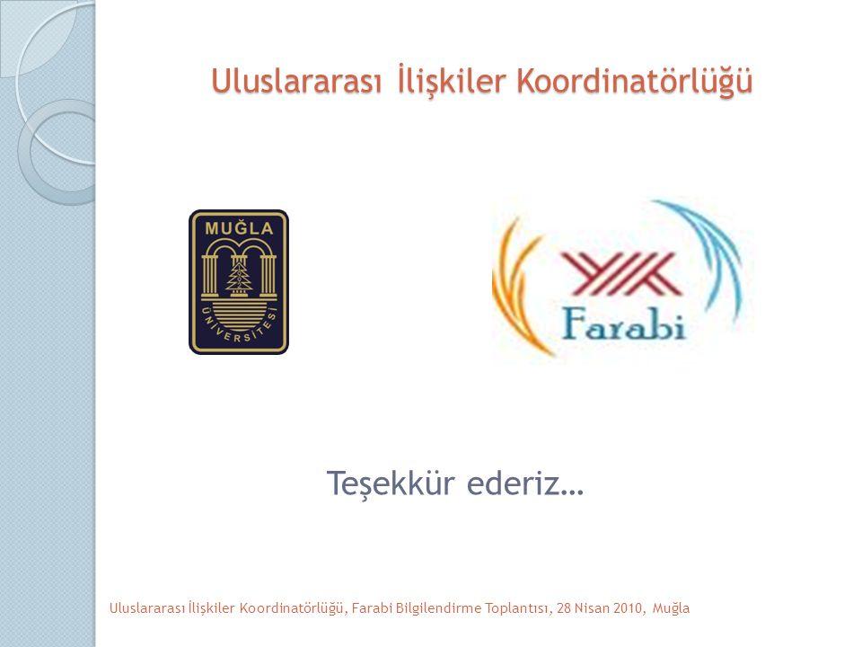 Uluslararası İlişkiler Koordinatörlüğü Teşekkür ederiz… Uluslararası İlişkiler Koordinatörlüğü, Farabi Bilgilendirme Toplantısı, 28 Nisan 2010, Muğla