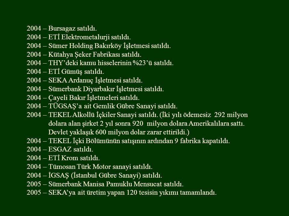 2004 – Bursagaz satıldı. 2004 – ETİ Elektrometalurji satıldı.