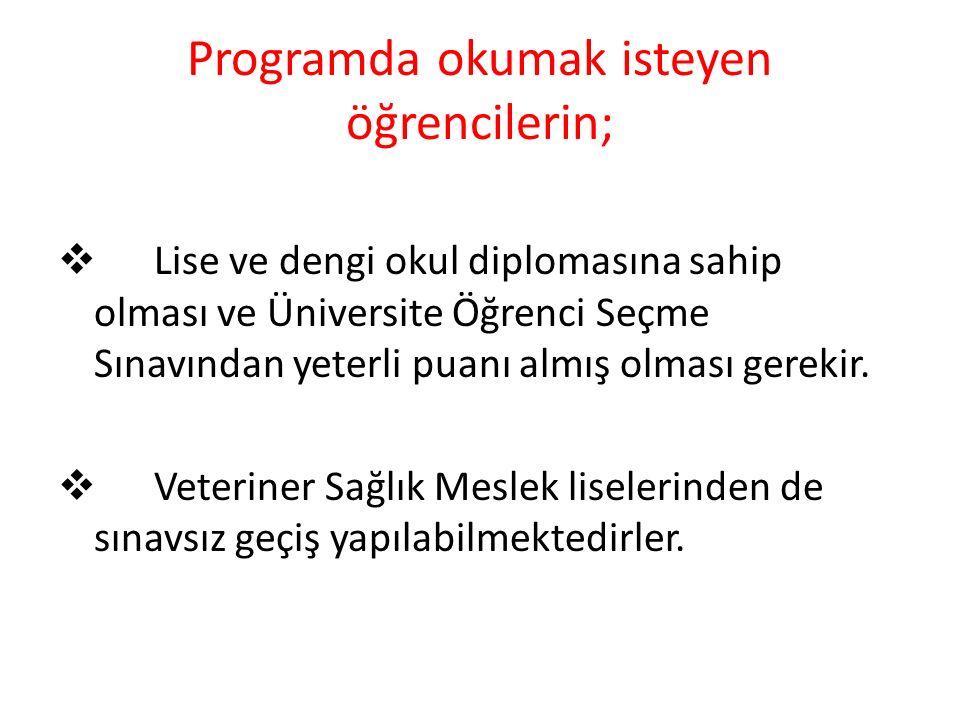 Laborant ve Veteriner Sağlık Programında Öğretim Elemanı Yrd.Doç.Dr.