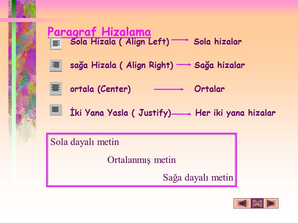 Paragraf Hizalama Sola Hizala ( Align Left) Sola hizalar sağa Hizala ( Align Right) Sağa hizalar ortala (Center) Ortalar İki Yana Yasla ( Justify) Her iki yana hizalar Sola dayalı metin Ortalanmış metin Sağa dayalı metin