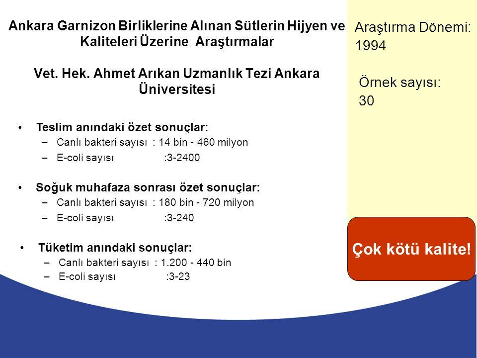 Ankara Garnizon Birliklerine Alınan Sütlerin Hijyen ve Kaliteleri Üzerine Araştırmalar Vet.