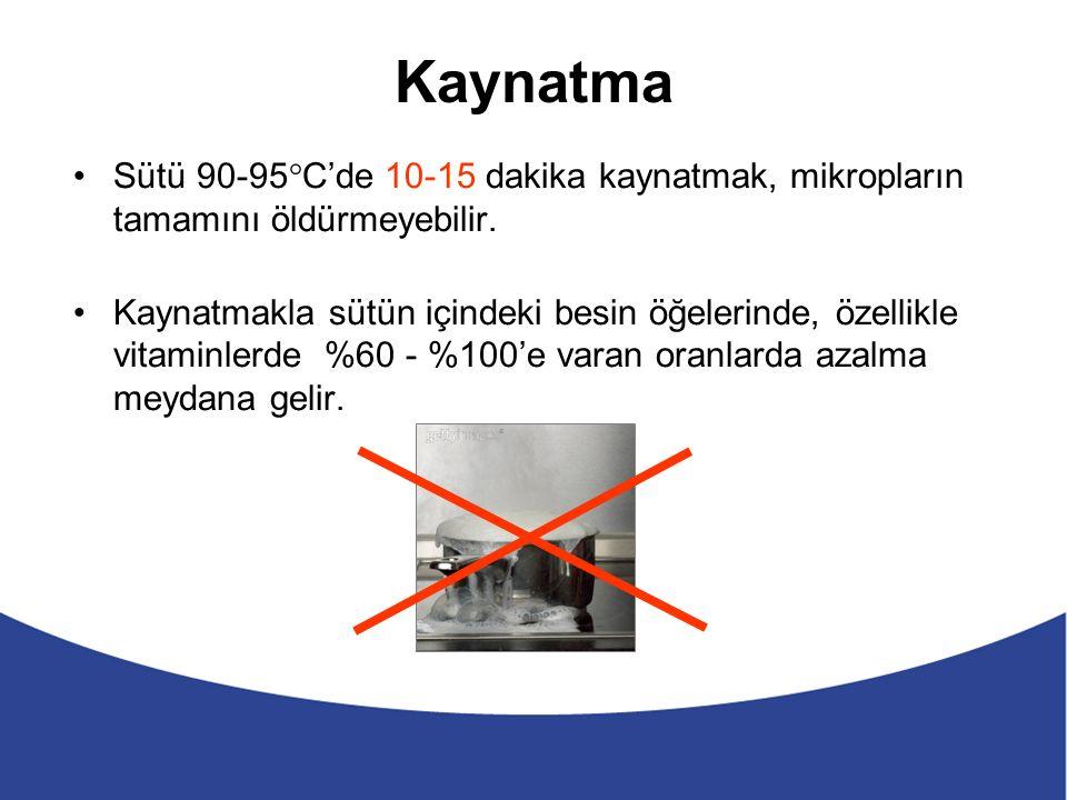 Kaynatma Sütü 90-95°C'de 10-15 dakika kaynatmak, mikropların tamamını öldürmeyebilir.