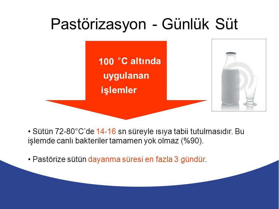 Pastörizasyon - Günlük Süt °C altında uygulanan işlemler 100 Sütün 72-80°C'de 14-16 sn süreyle ısıya tabii tutulmasıdır.