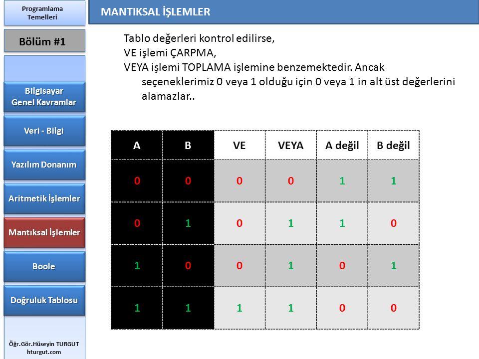 Tablo değerleri kontrol edilirse, VE işlemi ÇARPMA, VEYA işlemi TOPLAMA işlemine benzemektedir. Ancak seçeneklerimiz 0 veya 1 olduğu için 0 veya 1 in