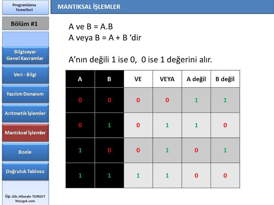 A ve B = A.B A veya B = A + B 'dir A'nın değili 1 ise 0, 0 ise 1 değerini alır. ABVEVEYAA değilB değil 000011 010110 100101 111100 Bilgisayar Genel Ka