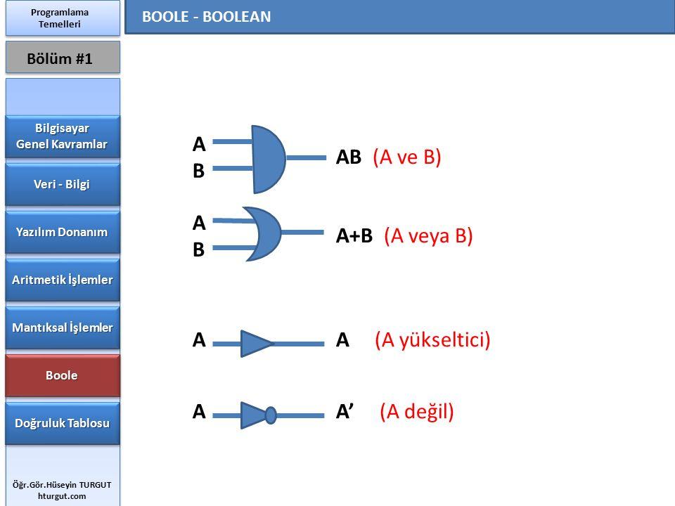 ABAB AB (A ve B) ABAB A+B (A veya B) AA (A yükseltici) AA' (A değil) Bilgisayar Genel Kavramlar Bilgisayar Veri - Bilgi Yazılım Donanım Aritmetik İşle