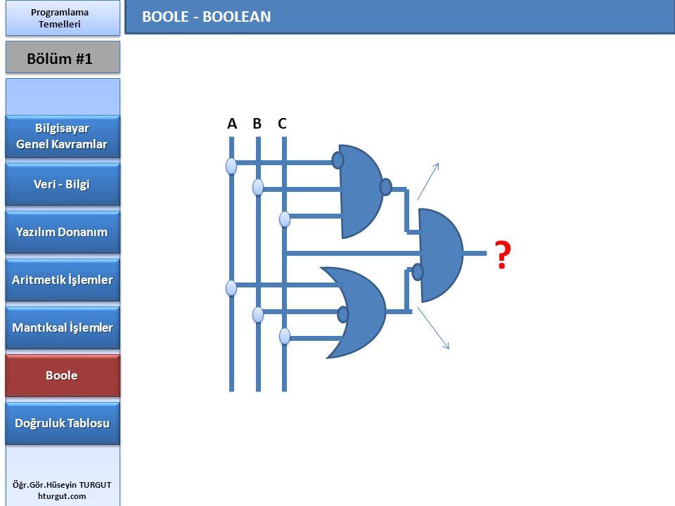 A B C ? Bilgisayar Genel Kavramlar Bilgisayar Veri - Bilgi Yazılım Donanım Aritmetik İşlemler Mantıksal İşlemler BooleBoole Doğruluk Tablosu Öğr.Gör.H