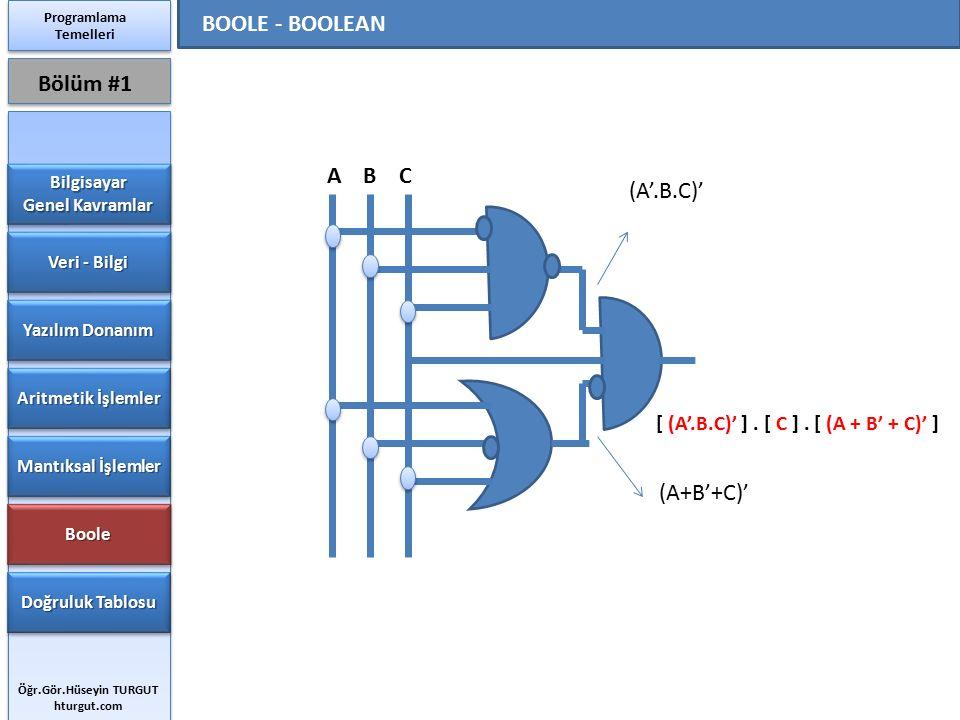 A B C (A'.B.C)' (A+B'+C)' [ (A'.B.C)' ]. [ C ]. [ (A + B' + C)' ] Bilgisayar Genel Kavramlar Bilgisayar Veri - Bilgi Yazılım Donanım Aritmetik İşlemle