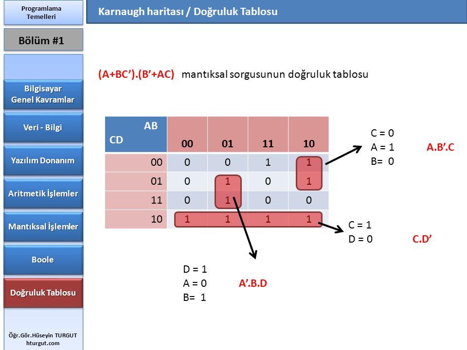 (A+BC').(B'+AC) mantıksal sorgusunun doğruluk tablosu AB CD 00011110 000011 010101 110100 101111 C = 0 A = 1 A.B'.C B= 0 D = 1 A = 0 A'.B.D B= 1 C = 1