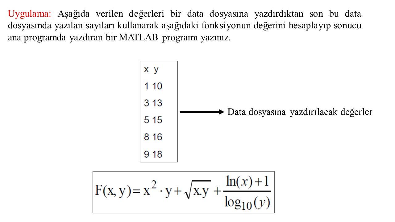 Uygulama: Aşağıda verilen değerleri bir data dosyasına yazdırdıktan son bu data dosyasında yazılan sayıları kullanarak aşağıdaki fonksiyonun değerini hesaplayıp sonucu ana programda yazdıran bir MATLAB programı yazınız.