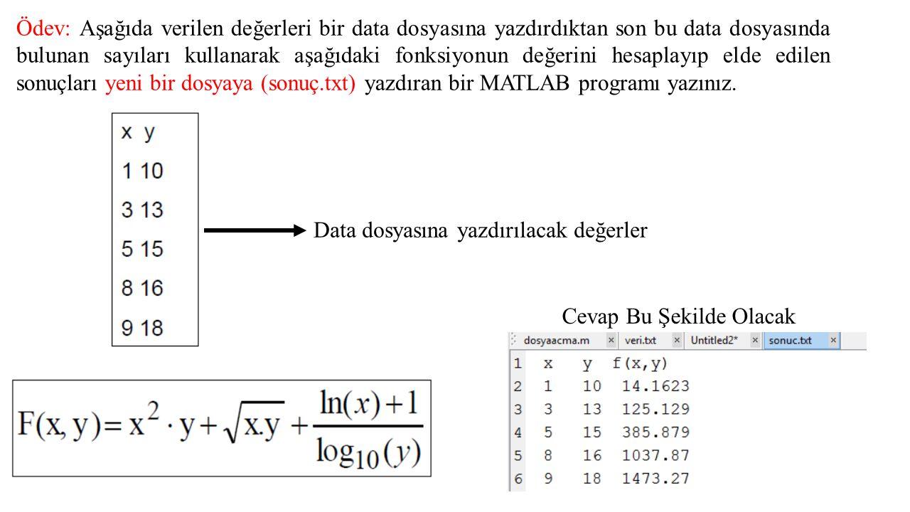 Ödev: Aşağıda verilen değerleri bir data dosyasına yazdırdıktan son bu data dosyasında bulunan sayıları kullanarak aşağıdaki fonksiyonun değerini hesaplayıp elde edilen sonuçları yeni bir dosyaya (sonuç.txt) yazdıran bir MATLAB programı yazınız.